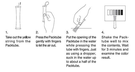 ADA Pack Checker NO3 detail