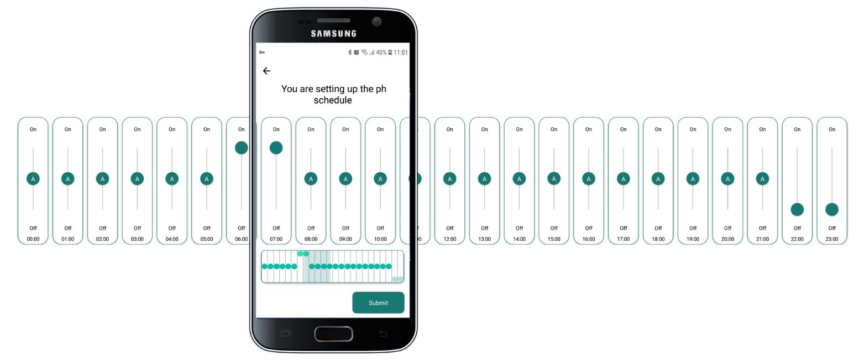 dagverloop CO2 bemesting op app