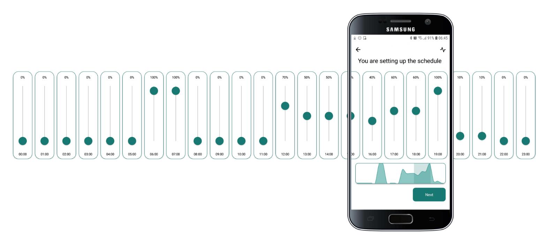 dagverloop verlichting op app