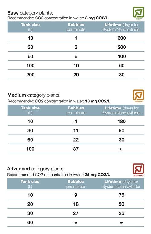 Tropica CO2-System-Nano.jpg