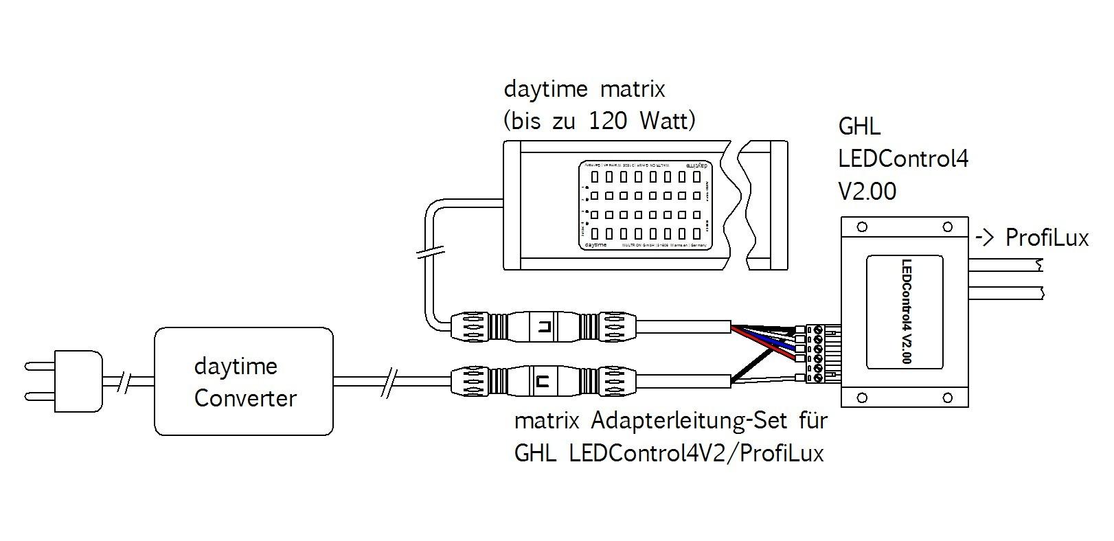 matrix aansluiten op GHL profilux computer