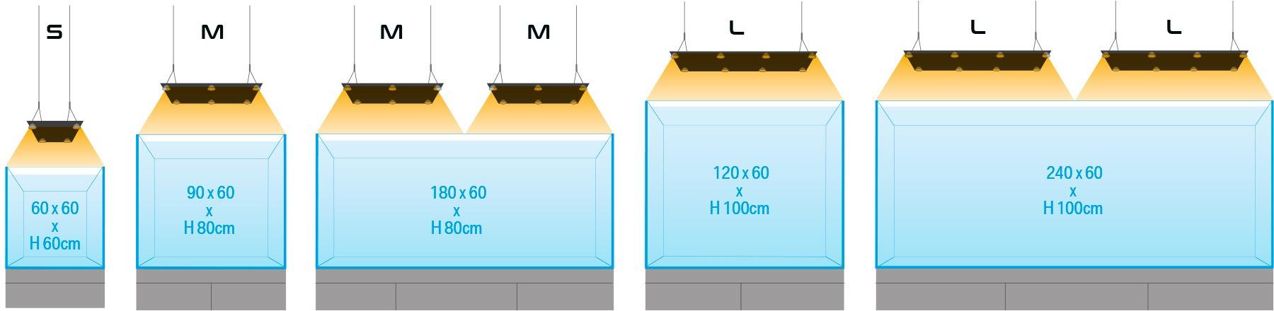 skylight-hyperspot-recomendations
